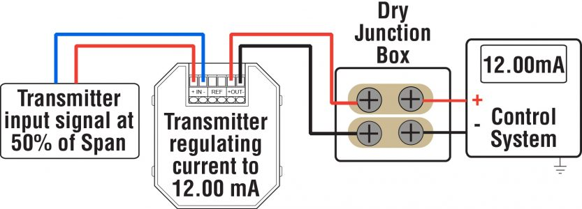 Control loop with dry junction box